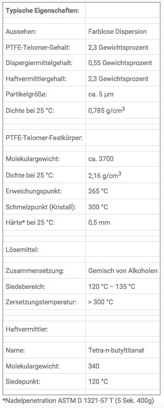 Eigenschaften des OSEXO® ORANGE Aerosol von Costenoble