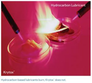 Blog picture 3-4 - Krytox - High Temperature Lubricants